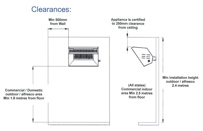 Airatherm Outdoor Weatherproof Installation Clearances 070617
